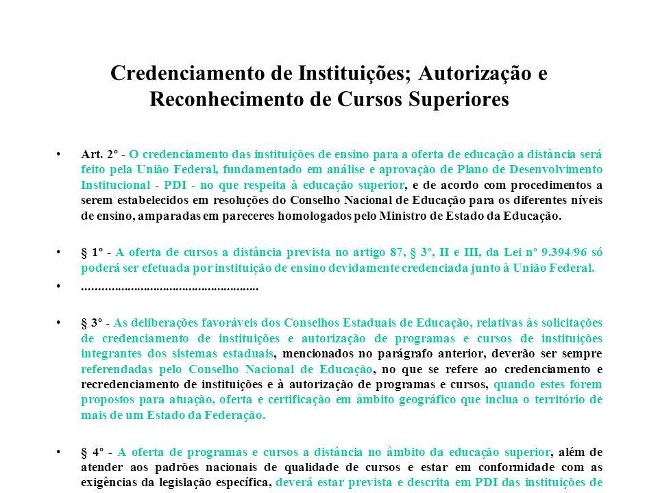 Credenciamento de Instituições; Autorização e Reconhecimento de Cursos Superiores Art. 2º - O credenciamento das instituições de ensino para a oferta