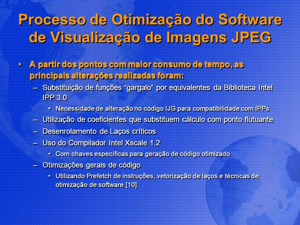 Processo de Otimização do Software de Visualização de Imagens JPEG A partir dos pontos com maior consumo de tempo, as principais alterações realizadas