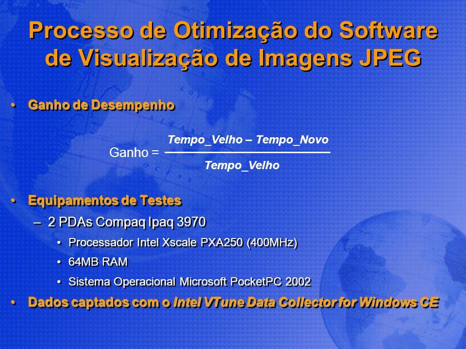 Processo de Otimização do Software de Visualização de Imagens JPEG Ganho de DesempenhoGanho de Desempenho Equipamentos de TestesEquipamentos de Testes