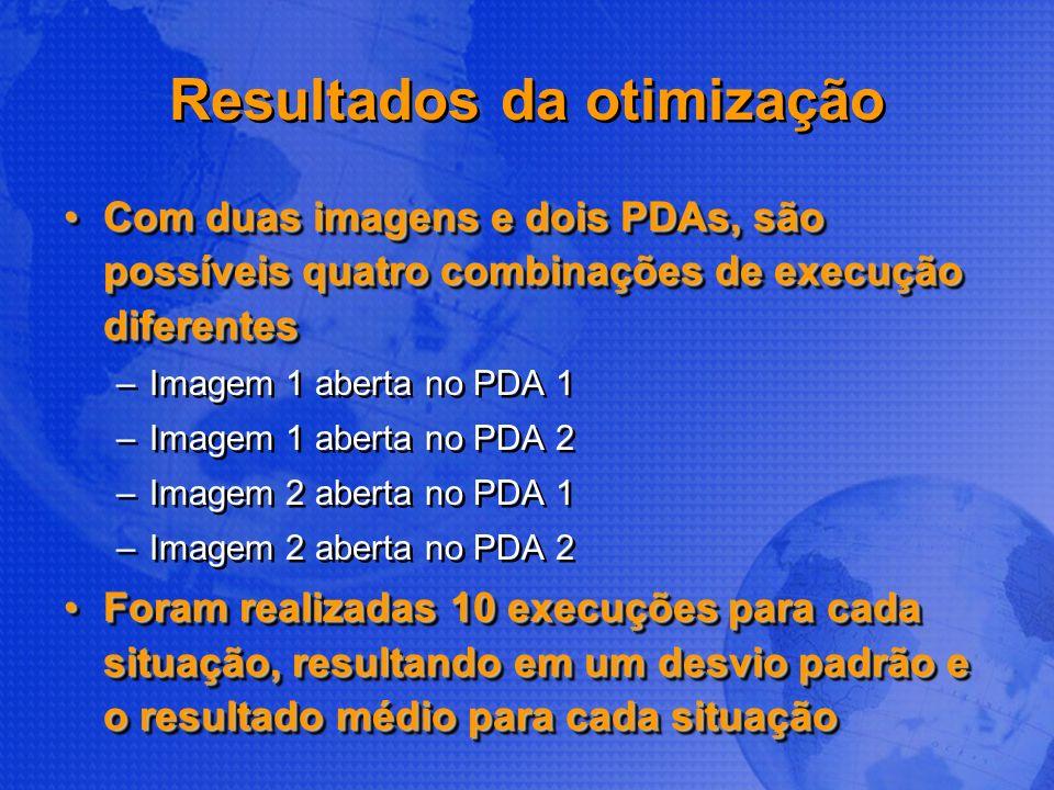 Resultados da otimização Com duas imagens e dois PDAs, são possíveis quatro combinações de execução diferentesCom duas imagens e dois PDAs, são possív