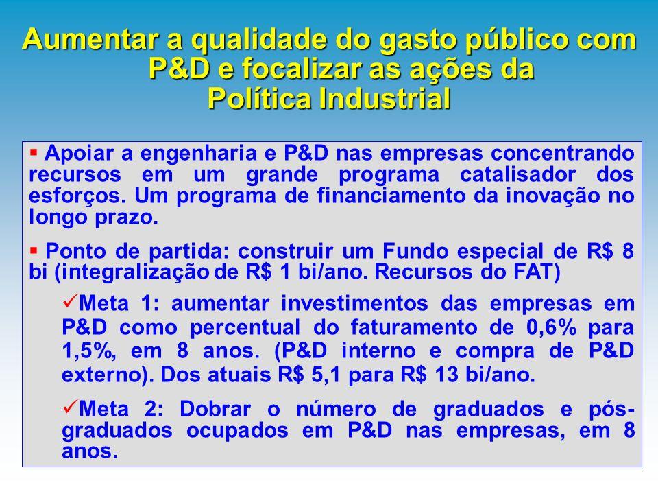 Aumentar a qualidade do gasto público com P&D e focalizar as ações da Política Industrial Apoiar a engenharia e P&D nas empresas concentrando recursos
