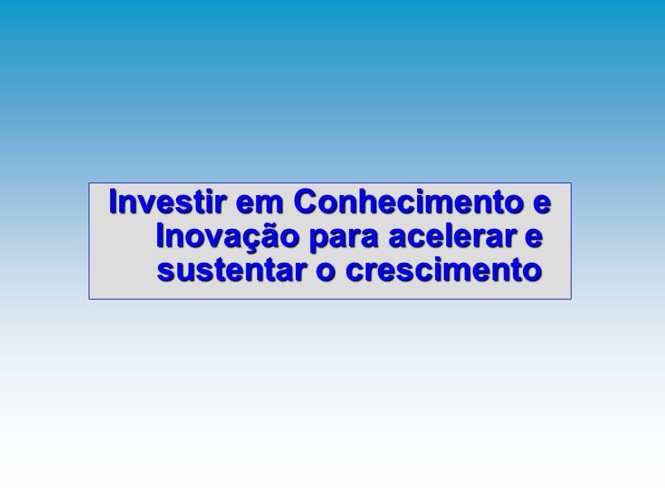 Investir em Conhecimento e Inovação para acelerar e sustentar o crescimento