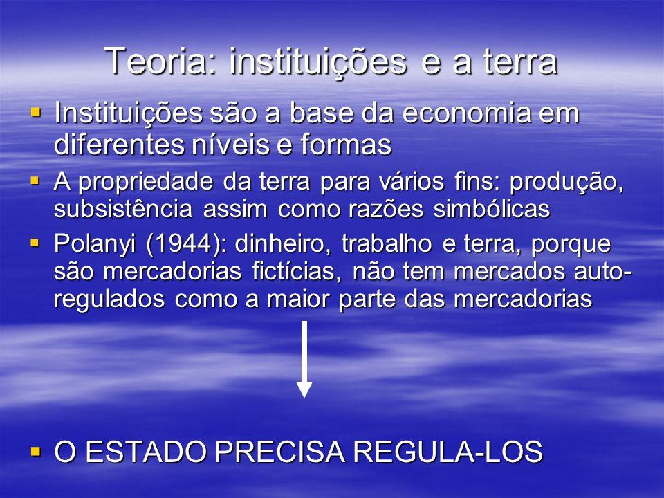 Teoria: instituições e a terra Instituições são a base da economia em diferentes níveis e formas Instituições são a base da economia em diferentes nív