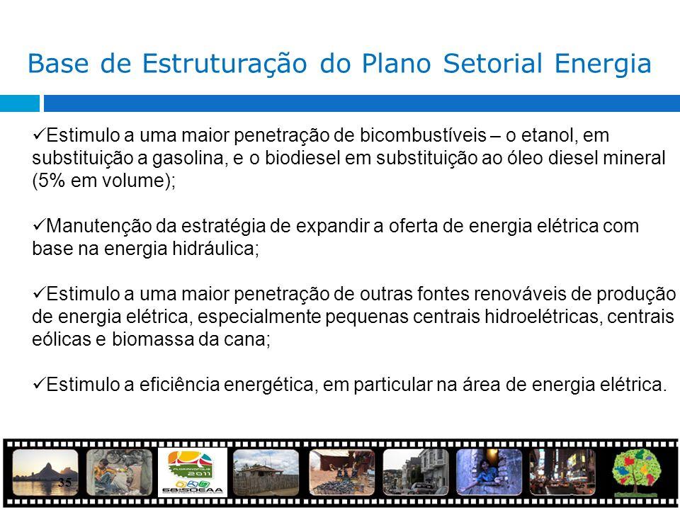 35 Base de Estruturação do Plano Setorial Energia Estimulo a uma maior penetração de bicombustíveis – o etanol, em substituição a gasolina, e o biodie