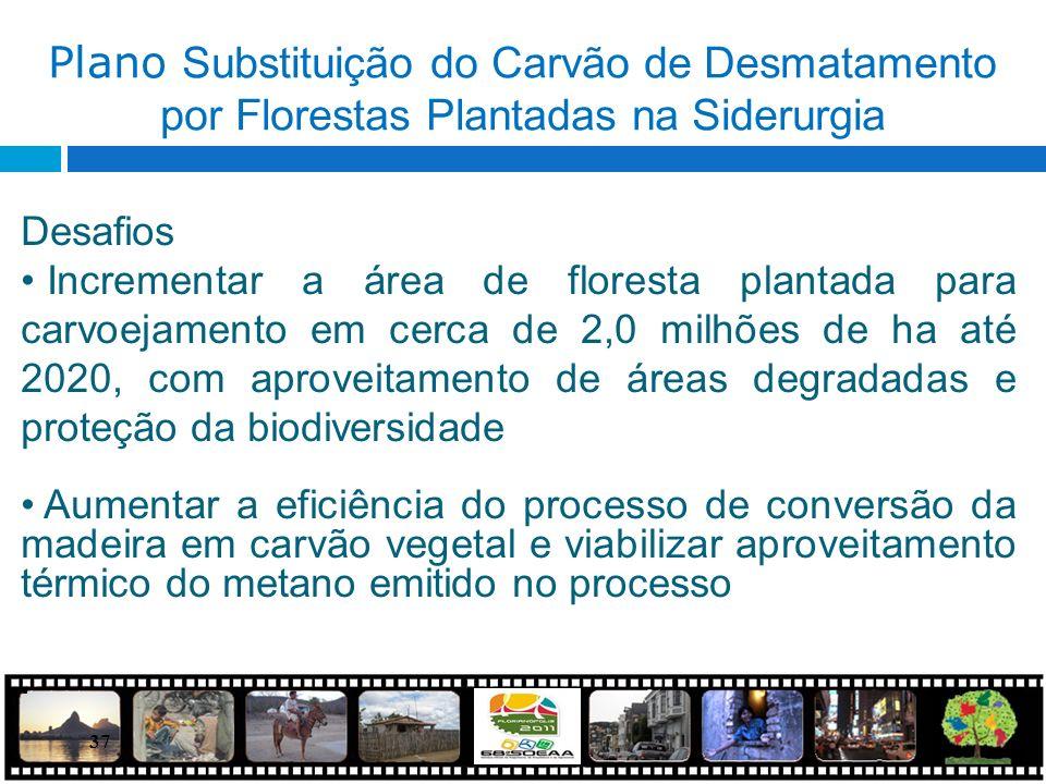 37 Plano Substituição do Carvão de Desmatamento por Florestas Plantadas na Siderurgia Desafios Incrementar a área de floresta plantada para carvoejame