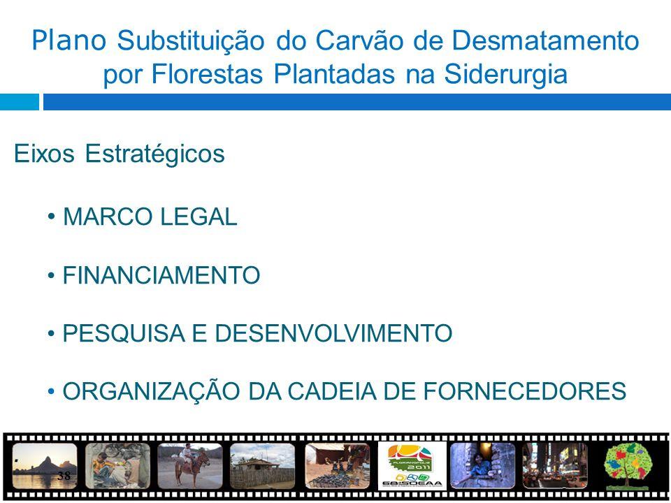 38 Plano Substituição do Carvão de Desmatamento por Florestas Plantadas na Siderurgia Eixos Estratégicos MARCO LEGAL FINANCIAMENTO PESQUISA E DESENVOL