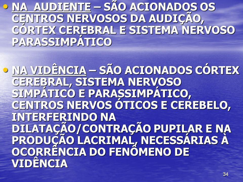 34 NA AUDIENTE – SÃO ACIONADOS OS CENTROS NERVOSOS DA AUDIÇÃO, CÓRTEX CEREBRAL E SISTEMA NERVOSO PARASSIMPÁTICO NA AUDIENTE – SÃO ACIONADOS OS CENTROS