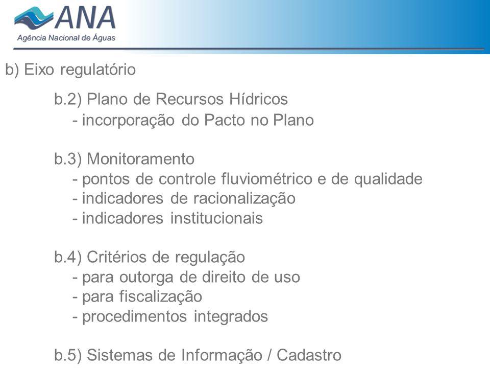 b) Eixo regulatório b.2) Plano de Recursos Hídricos - incorporação do Pacto no Plano b.3) Monitoramento - pontos de controle fluviométrico e de qualid
