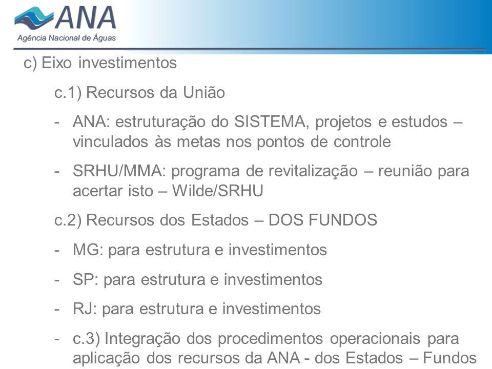 c) Eixo investimentos c.1) Recursos da União -ANA: estruturação do SISTEMA, projetos e estudos – vinculados às metas nos pontos de controle -SRHU/MMA: