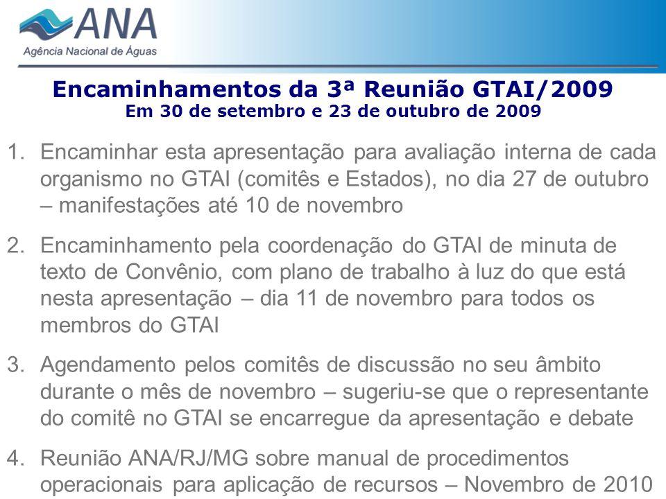 Encaminhamentos da 3ª Reunião GTAI/2009 Em 30 de setembro e 23 de outubro de 2009 1.Encaminhar esta apresentação para avaliação interna de cada organi