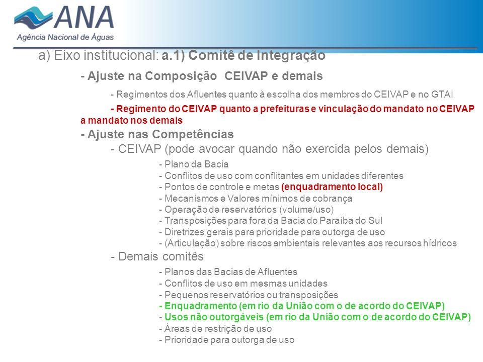 a) Eixo institucional: a.1) Comitê de Integração - Ajuste na Composição CEIVAP e demais - Regimentos dos Afluentes quanto à escolha dos membros do CEI
