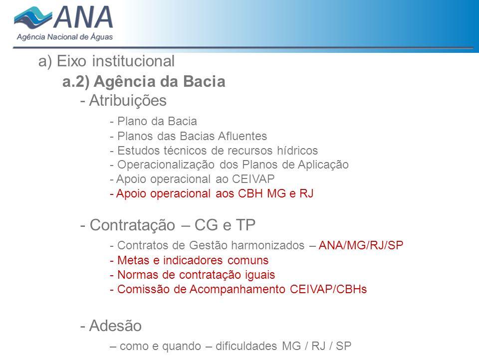 a) Eixo institucional a.2) Agência da Bacia - Atribuições - Plano da Bacia - Planos das Bacias Afluentes - Estudos técnicos de recursos hídricos - Ope