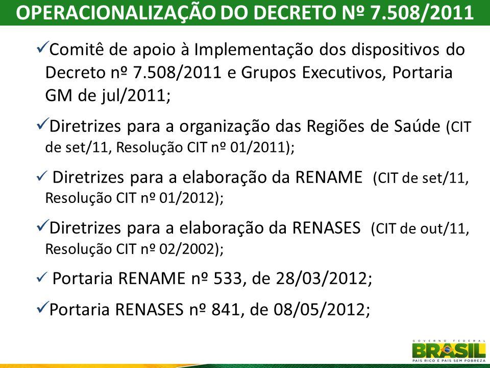 OPERACIONALIZAÇÃO DO DECRETO Nº 7.508/2011 Agenda para a implantação do Decreto nº 7.508 (22 e 23 de nov/2011); Diretrizes para o Planejamento e Mapa da Saúde (CIT de nov/11); Contrato Organizativo de Ação Pública da Saúde (COAP): Normas e Fluxos (CIT de set/11, Resolução CIT nº 03/2012); Minuta da Estrutura do COAP (CIT de dez/2011); Metas e Indicadores - Parte II (CIT de mar/2012); Regras de Transição Pacto - Decreto (CIT de abr/2012).