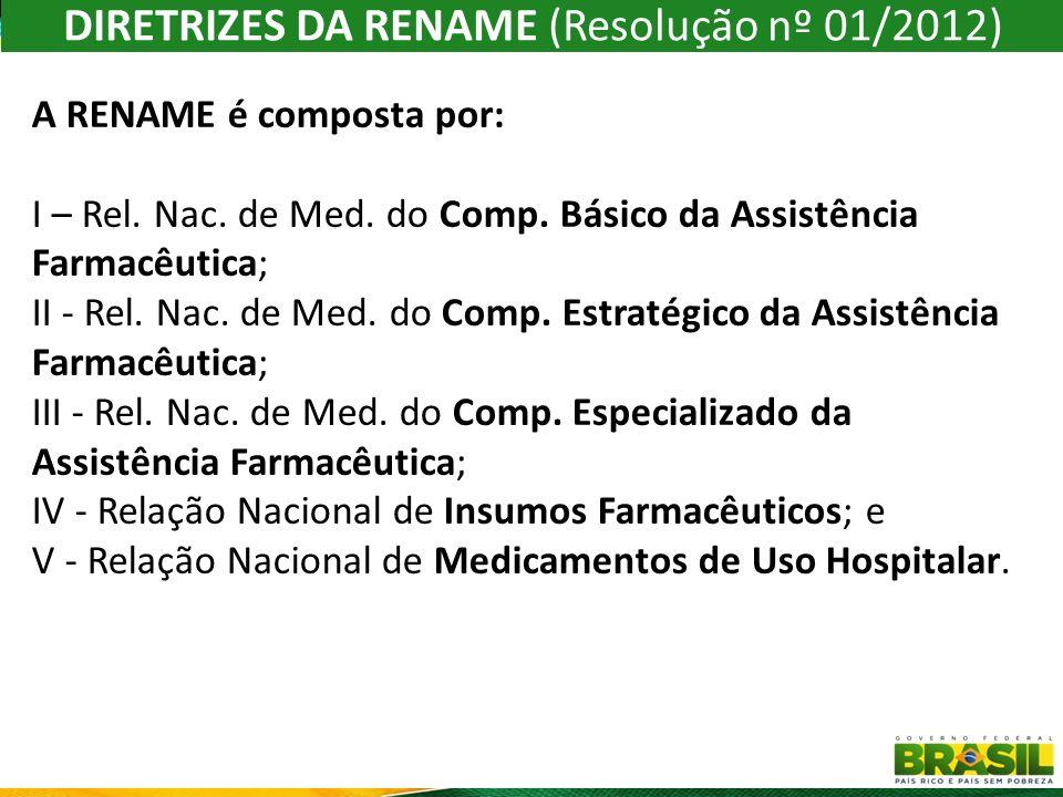 As Comissões Intergestores (CIT, CIB e CIR) pactuarão: (...) Aspectos operacionais, financeiros e administrativos da gestão compartilhada do SUS, de acordo com a definição da política de saúde dos entes federativos, consubstanciada nos seus planos de saúde, aprovados pelos respectivos conselhos de saúde; (...) ARTICULAÇÃO INTERFEDERATIVA (Decreto 7.508/2011)