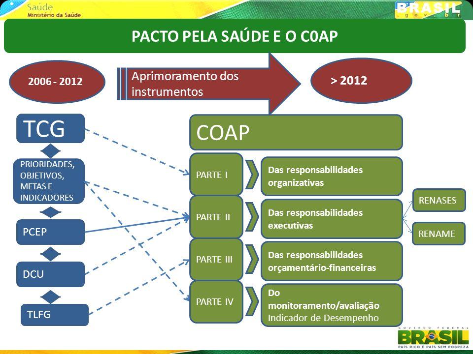 RESPONSABILIDADES ORGANIZATIVAS Padrão nacional contendo os fundamentos organizativos que se traduzem como a unicidade conceitual do SUS e compromissos interfederativos.