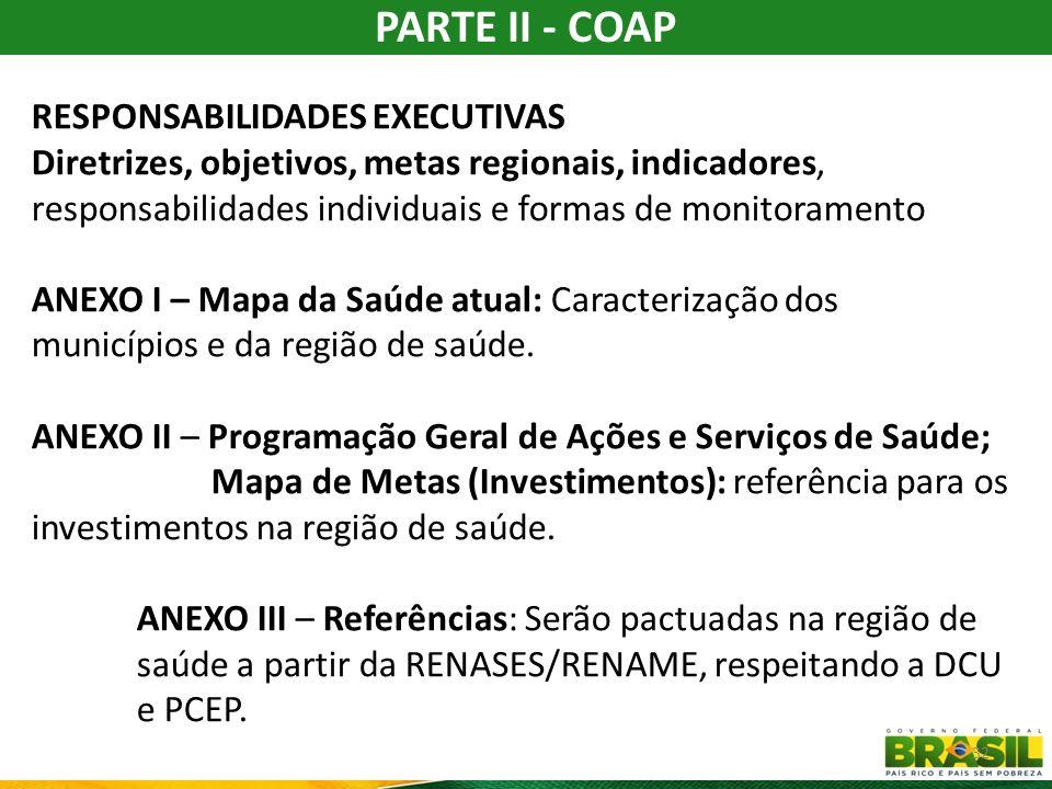 Parte III RESPONSABILIDADES ORÇAMENTÁRIO- FINANCEIRAS Responsabilidades dos entes federativos pelo financiamento tripartite do COAP na região.
