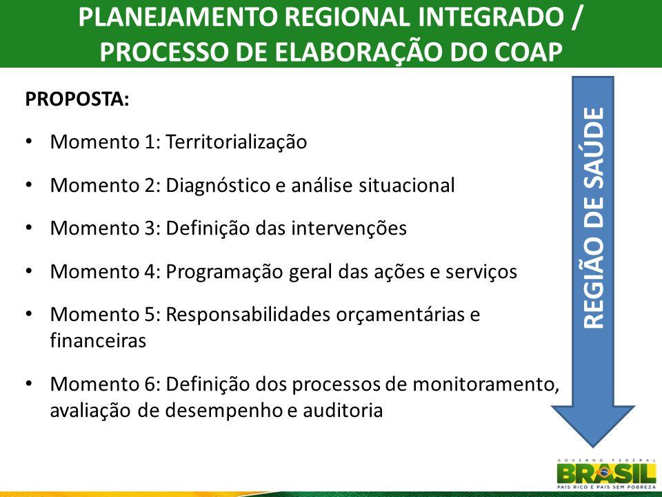 1- TERRITORIALIZAÇÃO IDENTIFICAÇÃO DAS REGIÕES DE SAÚDE Resolução CIT nº 01/2011 PLANEJAMENTO REGIONAL INTEGRADO - COAP TERRITÓRIO VIVO - IDENTIDADE CULTURAL, SOCIAL, POLÍTICA, COSTUMES, INFRA-ESTRUTURA, DETERMINANTES SOCIAIS LIMITES GEOGRÁFICOS A POPULAÇÃO USUÁRIA CRITÉRIOS DE ACESSIBILIDADE ESCALA PARA CONFORMAÇÃO DOS SERVIÇOS ROL DE AÇÕES E SERVIÇOS OFERTADOS