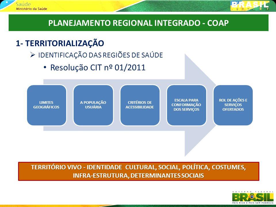 2- DIAGNÓSTICO DA REGIÃO DE SAÚDE MAPA DA SAÚDE: 1.