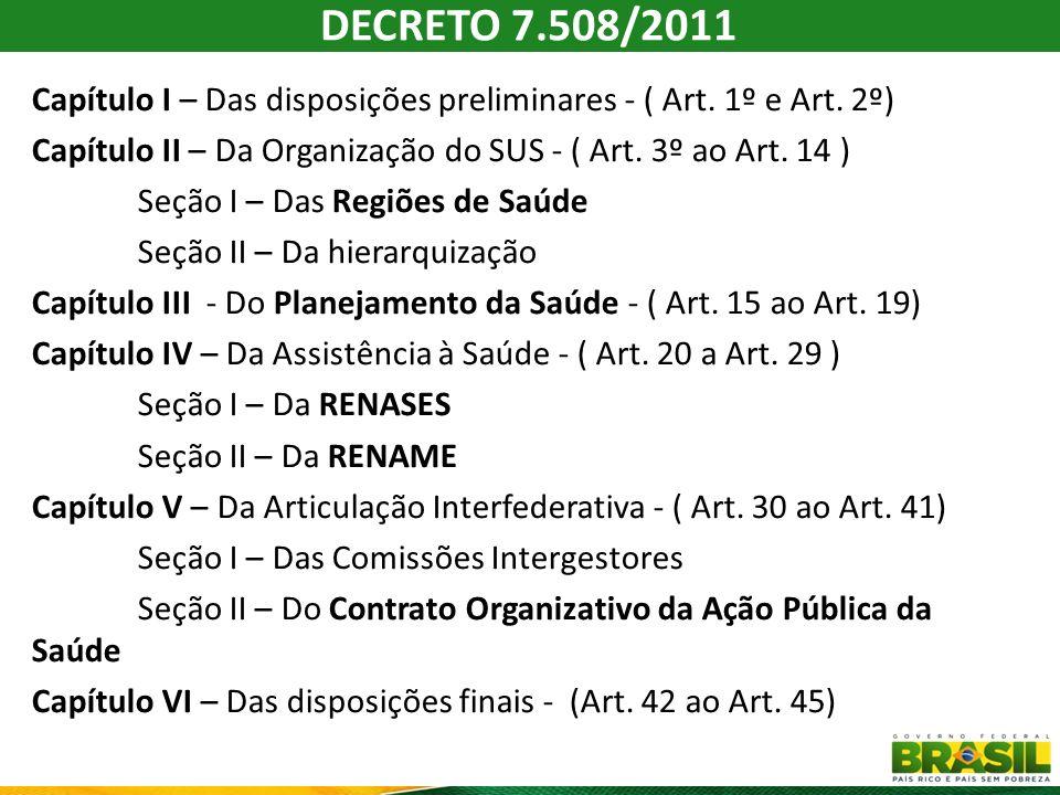 OPERACIONALIZAÇÃO DO DECRETO Nº 7.508/2011 Comitê de apoio à Implementação dos dispositivos do Decreto nº 7.508/2011 e Grupos Executivos, Portaria GM de jul/2011; Diretrizes para a organização das Regiões de Saúde (CIT de set/11, Resolução CIT nº 01/2011); Diretrizes para a elaboração da RENAME (CIT de set/11, Resolução CIT nº 01/2012); Diretrizes para a elaboração da RENASES (CIT de out/11, Resolução CIT nº 02/2002); Portaria RENAME nº 533, de 28/03/2012; Portaria RENASES nº 841, de 08/05/2012;
