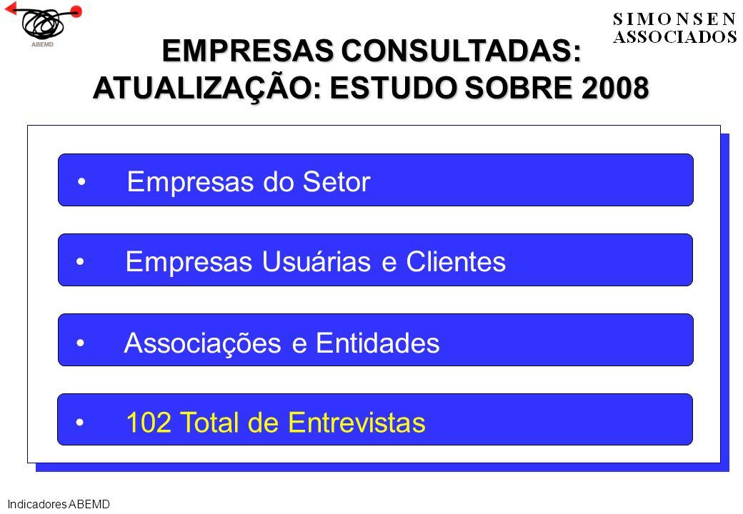 MERCADO BRASILEIRO DE MARKETING DIRETO ESTIMATIVA DO TAMANHO DO MERCADO ( RECEITA ) Fonte: Simonsen Associados, empresas consultadas 2008 R$ 19,5 Bi Indicadores ABEMD