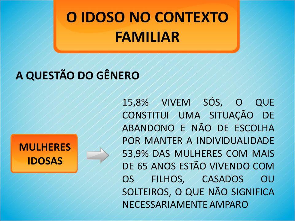 O IDOSO NO CONTEXTO FAMILIAR A QUESTÃO DO GÊNERO MULHERES IDOSAS 15,8% VIVEM SÓS, O QUE CONSTITUI UMA SITUAÇÃO DE ABANDONO E NÃO DE ESCOLHA POR MANTER