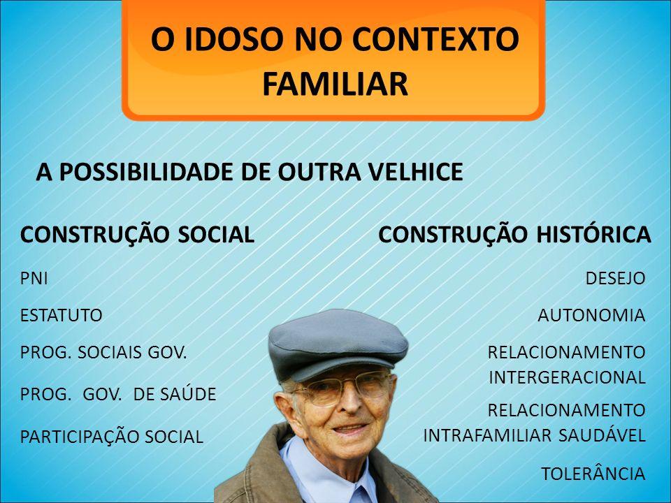 O IDOSO NO CONTEXTO FAMILIAR A POSSIBILIDADE DE OUTRA VELHICE CONSTRUÇÃO SOCIALCONSTRUÇÃO HISTÓRICA PNI ESTATUTO PROG. SOCIAIS GOV. PROG. GOV. DE SAÚD