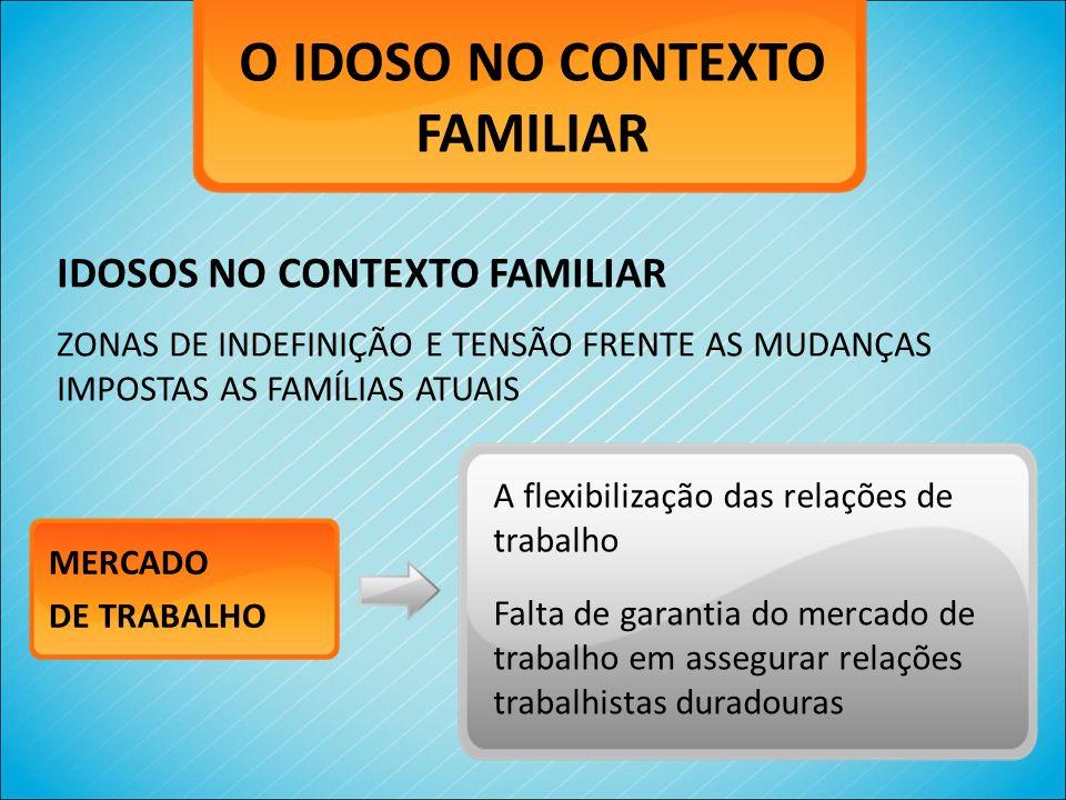 O IDOSO NO CONTEXTO FAMILIAR MERCADO DE TRABALHO IDOSOS NO CONTEXTO FAMILIAR ZONAS DE INDEFINIÇÃO E TENSÃO FRENTE AS MUDANÇAS IMPOSTAS AS FAMÍLIAS ATU