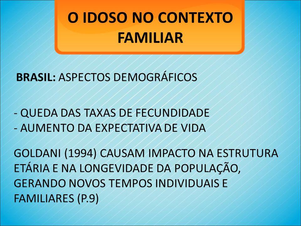 O IDOSO NO CONTEXTO FAMILIAR BRASIL: ASPECTOS DEMOGRÁFICOS - QUEDA DAS TAXAS DE FECUNDIDADE - AUMENTO DA EXPECTATIVA DE VIDA GOLDANI (1994) CAUSAM IMP
