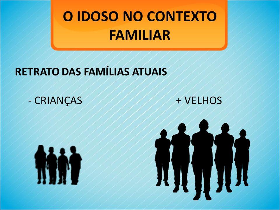 O IDOSO NO CONTEXTO FAMILIAR RETRATO DAS FAMÍLIAS ATUAIS - CRIANÇAS+ VELHOS
