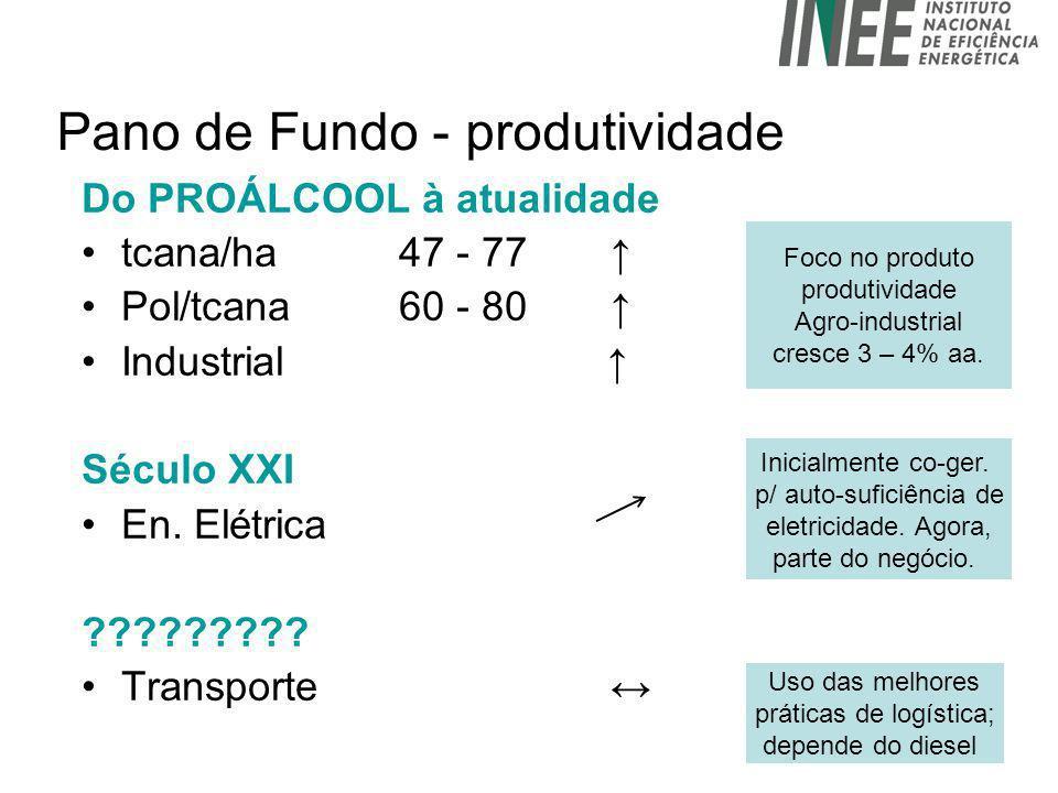 Pano de Fundo - produtividade Do PROÁLCOOL à atualidade tcana/ha47 - 77 Pol/tcana60 - 80 Industrial Século XXI En. Elétrica ????????? Transporte Foco