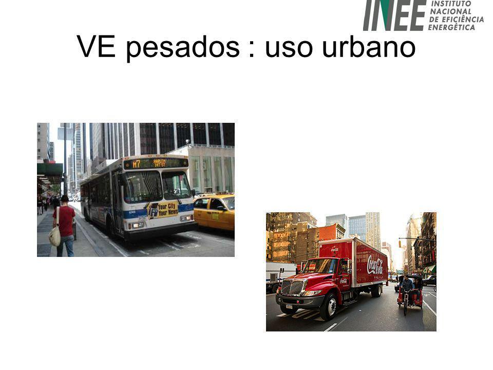 VE pesados : uso urbano
