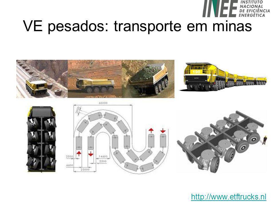 VE pesados: transporte em minas http://www.etftrucks.nl