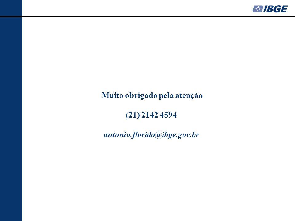 Muito obrigado pela atenção (21) 2142 4594 antonio.florido@ibge.gov.br