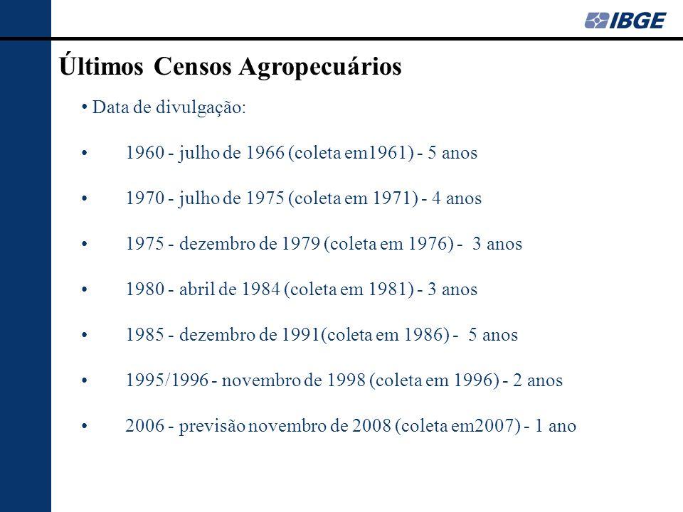 Últimos Censos Agropecuários Data de divulgação: 1960 - julho de 1966 (coleta em1961) - 5 anos 1970 - julho de 1975 (coleta em 1971) - 4 anos 1975 - d