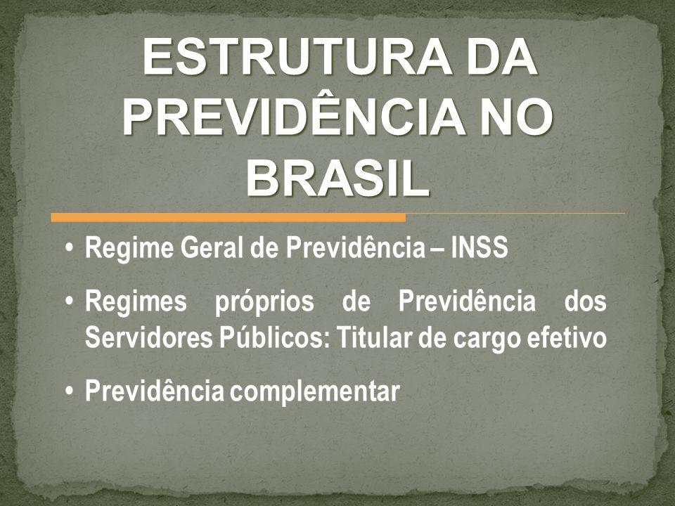 ESTRUTURA DA PREVIDÊNCIA NO BRASIL Regime Geral de Previdência – INSS Regimes próprios de Previdência dos Servidores Públicos: Titular de cargo efetiv