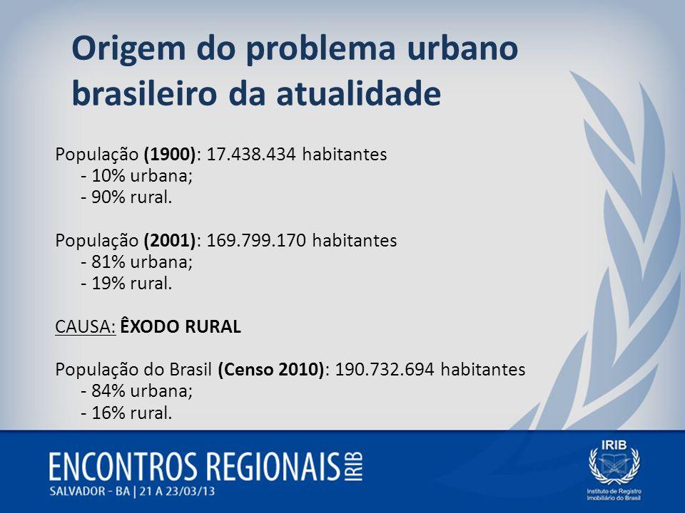 Origem do problema urbano brasileiro da atualidade População (1900): 17.438.434 habitantes - 10% urbana; - 90% rural. População (2001): 169.799.170 ha