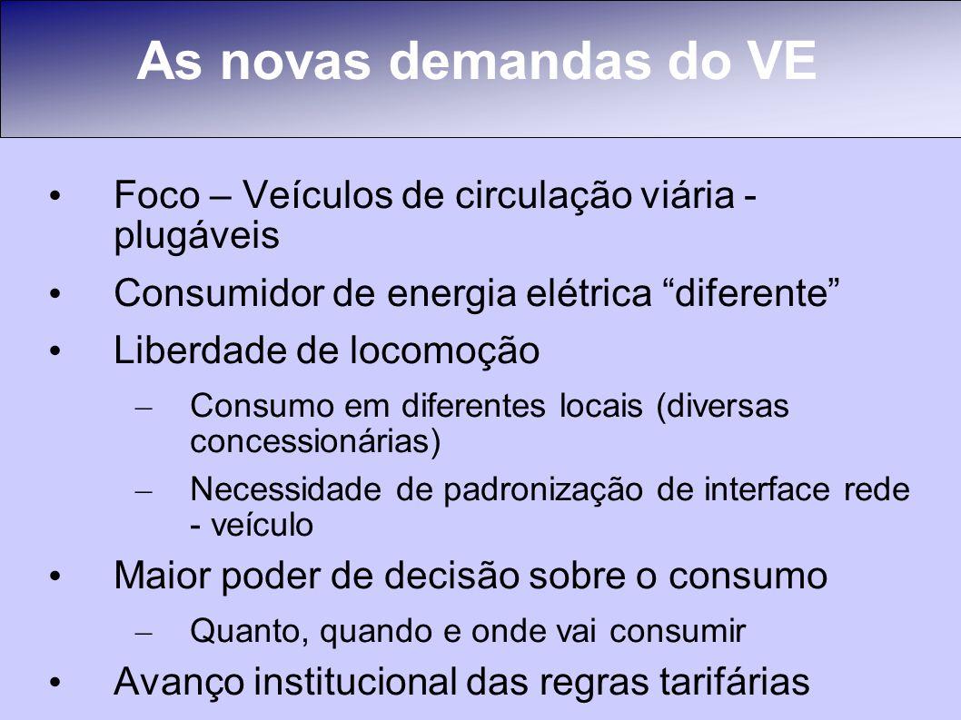 As novas demandas do VE Foco – Veículos de circulação viária - plugáveis Consumidor de energia elétrica diferente Liberdade de locomoção – Consumo em