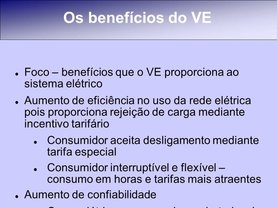 Os benefícios do VE Foco – benefícios que o VE proporciona ao sistema elétrico Aumento de eficiência no uso da rede elétrica pois proporciona rejeição