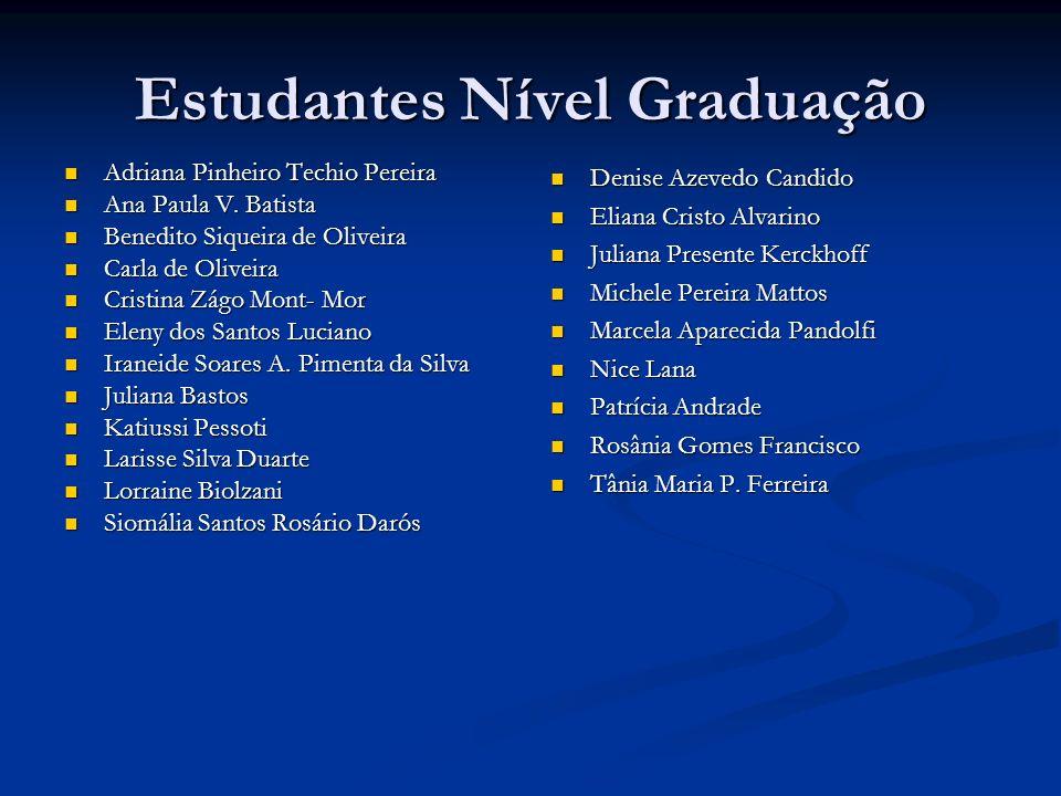 Estudantes Nível Graduação Adriana Pinheiro Techio Pereira Adriana Pinheiro Techio Pereira Ana Paula V. Batista Ana Paula V. Batista Benedito Siqueira