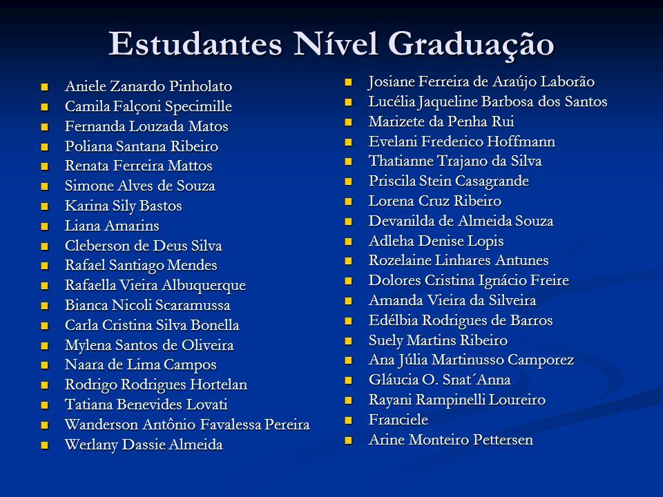 Estudantes Nível Graduação Aniele Zanardo Pinholato Aniele Zanardo Pinholato Camila Falçoni Specimille Camila Falçoni Specimille Fernanda Louzada Mato