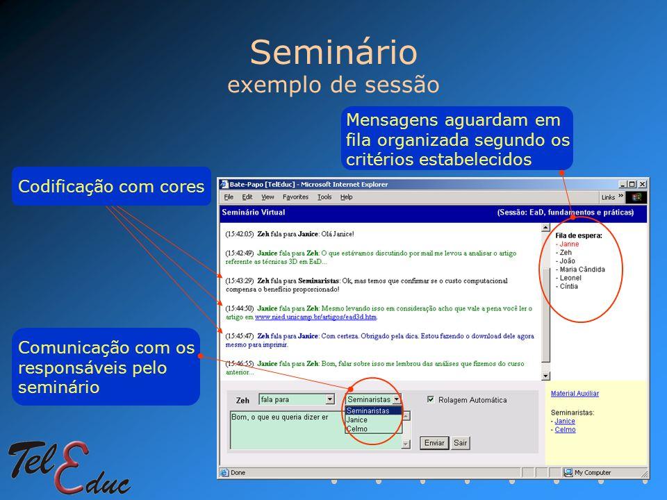 Seminário exemplo de sessão Comunicação com os responsáveis pelo seminário Mensagens aguardam em fila organizada segundo os critérios estabelecidos Co