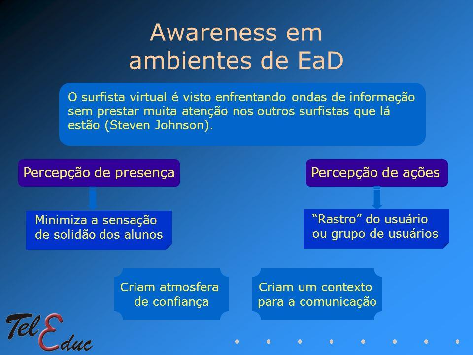 Awareness em ambientes de EaD O surfista virtual é visto enfrentando ondas de informação sem prestar muita atenção nos outros surfistas que lá estão (