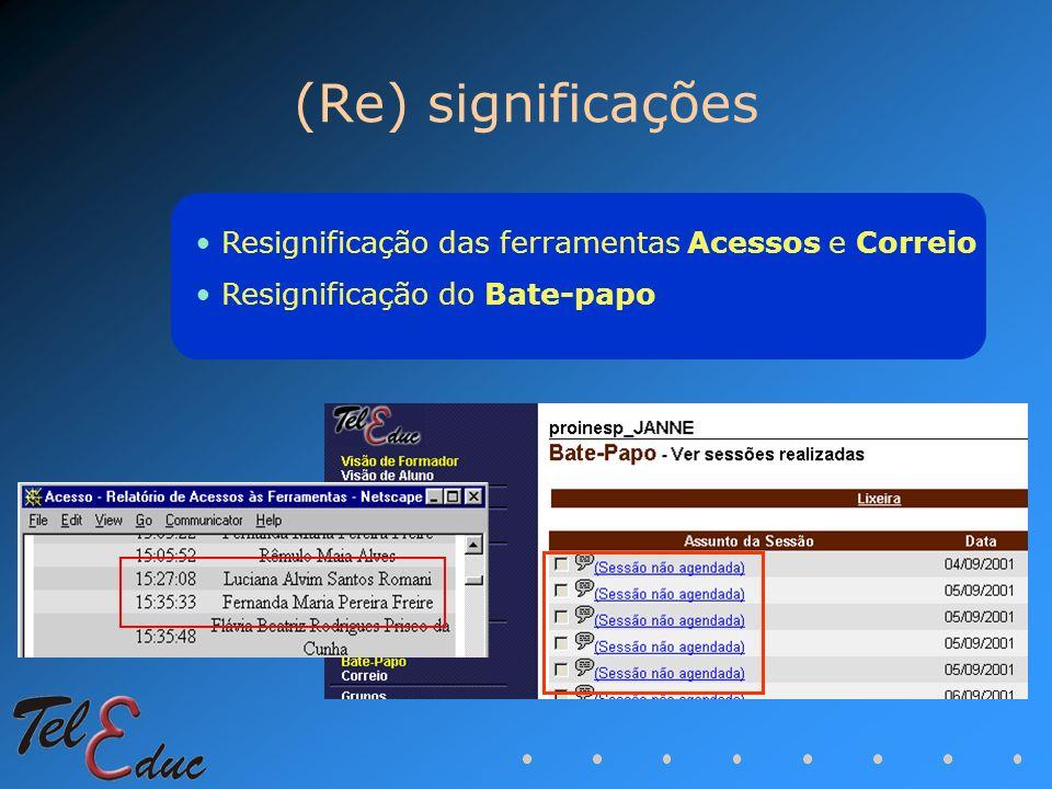 (Re) significações Resignificação das ferramentas Acessos e Correio Resignificação do Bate-papo