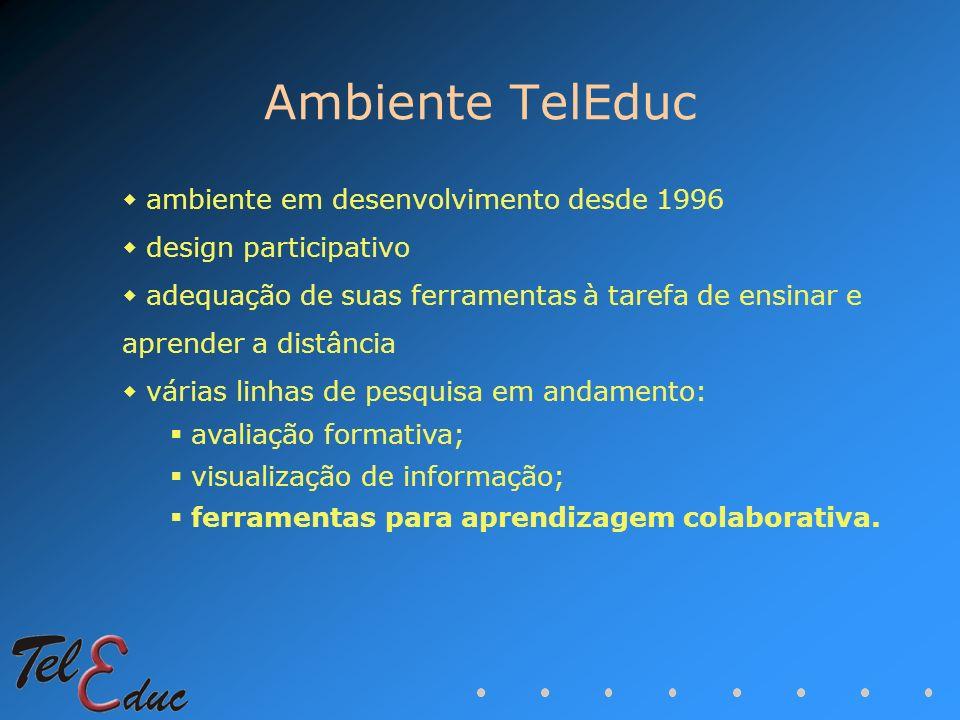 Ambiente TelEduc ambiente em desenvolvimento desde 1996 design participativo adequação de suas ferramentas à tarefa de ensinar e aprender a distância