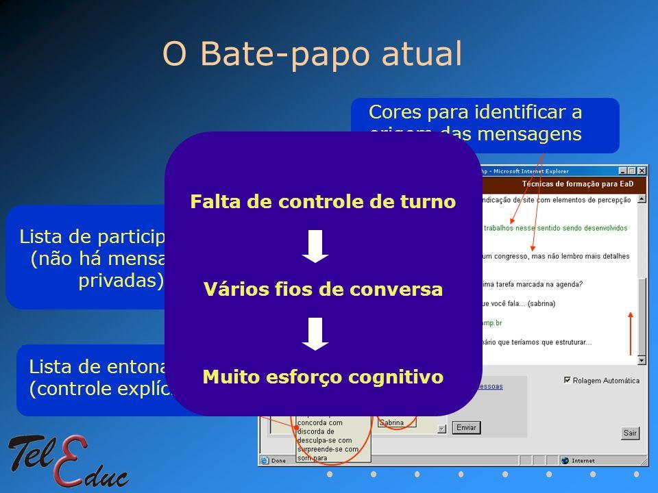 O Bate-papo atual Lista de entonações (controle explícito) Lista de participantes (não há mensagens privadas) Cores para identificar a origem das mens