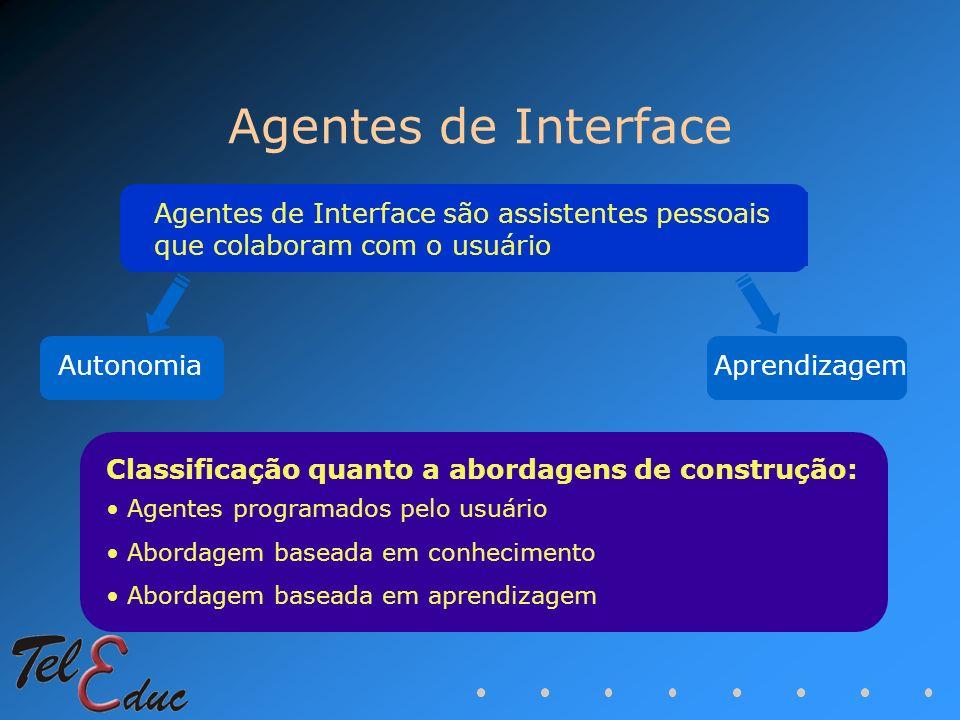 Agentes de Interface Agentes de Interface são assistentes pessoais que colaboram com o usuário AutonomiaAprendizagem Classificação quanto a abordagens