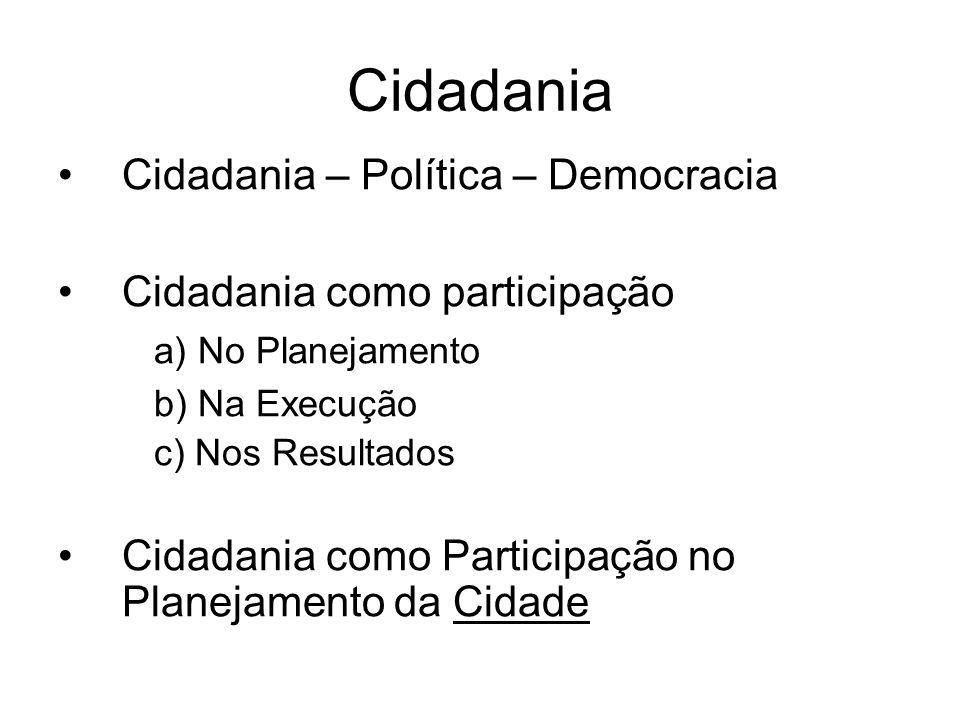 Cidadania Cidadania – Política – Democracia Cidadania como participação a) No Planejamento b) Na Execução c) Nos Resultados Cidadania como Participaçã