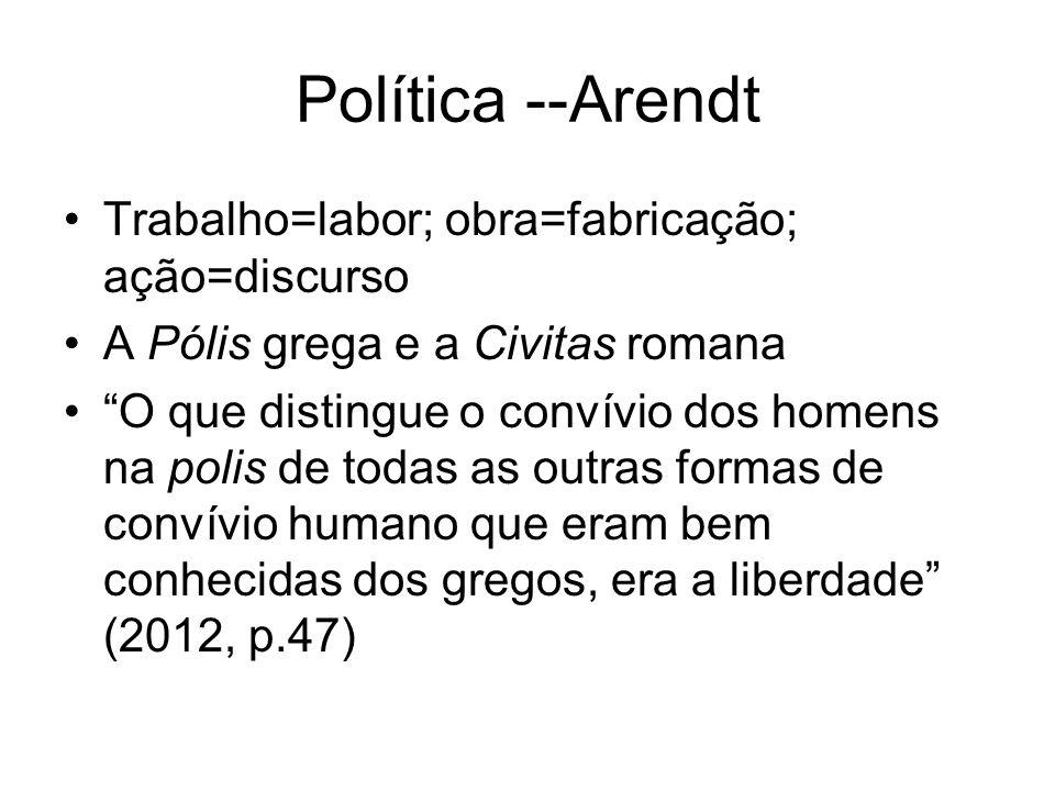 Política --Arendt Trabalho=labor; obra=fabricação; ação=discurso A Pólis grega e a Civitas romana O que distingue o convívio dos homens na polis de to