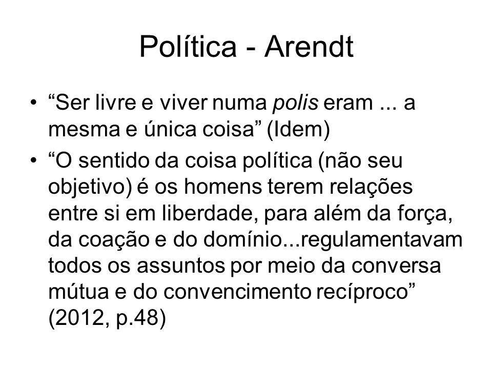Política - Arendt Ser livre e viver numa polis eram... a mesma e única coisa (Idem) O sentido da coisa política (não seu objetivo) é os homens terem r
