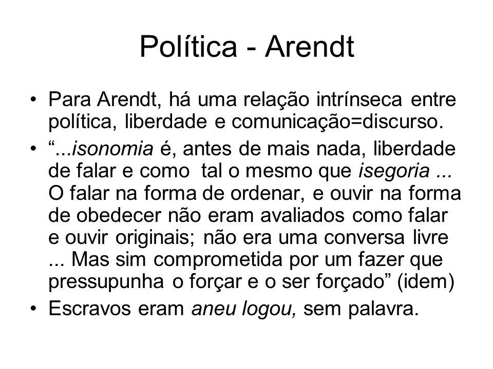 Política - Arendt Para Arendt, há uma relação intrínseca entre política, liberdade e comunicação=discurso....isonomia é, antes de mais nada, liberdade